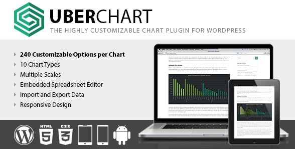UberChart - WordPress Chart Plugin